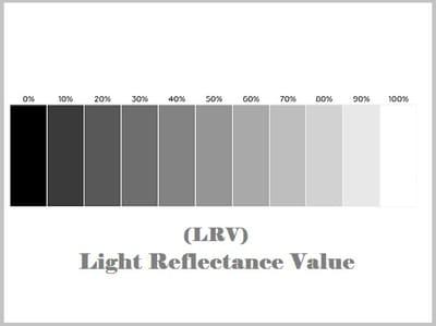 chart for LRV values light reflectance value for paint