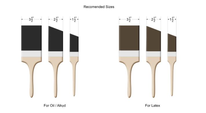 paint brushes used for latex or oil paints in different sizes used by PG PAINT & DESIGN painters in Ottawa