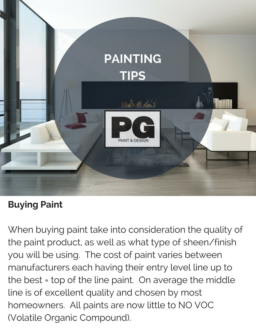 cost of buying paint for a house painting project