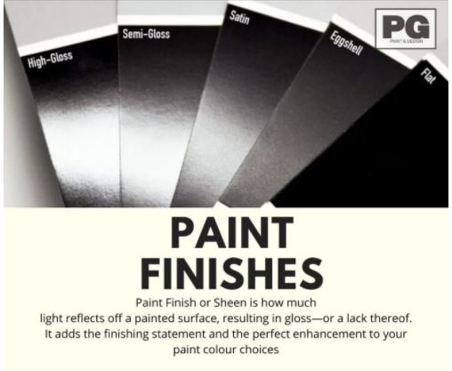 Difference With All The Paint Finishes